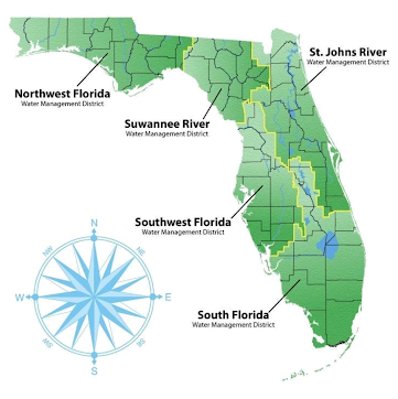 Florida Drainage Basins